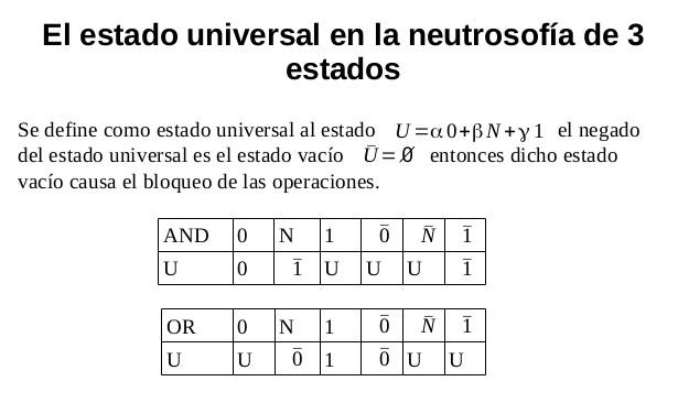 neutrosofia_universal_estado